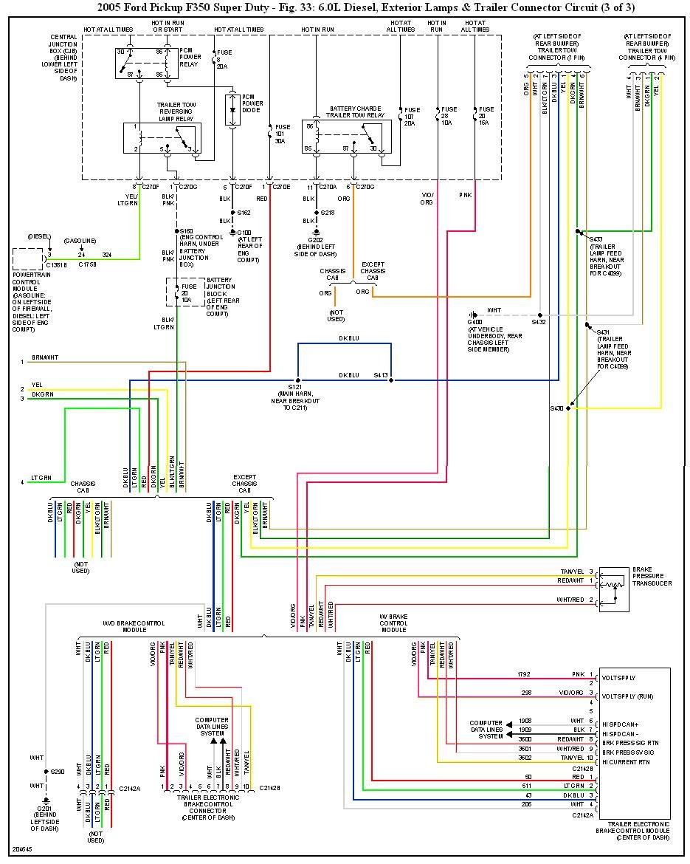 diagram database - just the best diagram database website  diagramsycom.learflex.it