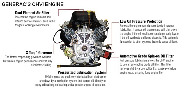 engine hour meter wiring diagram