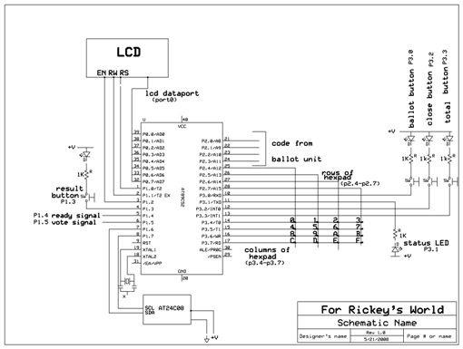 electronic circuit design topics