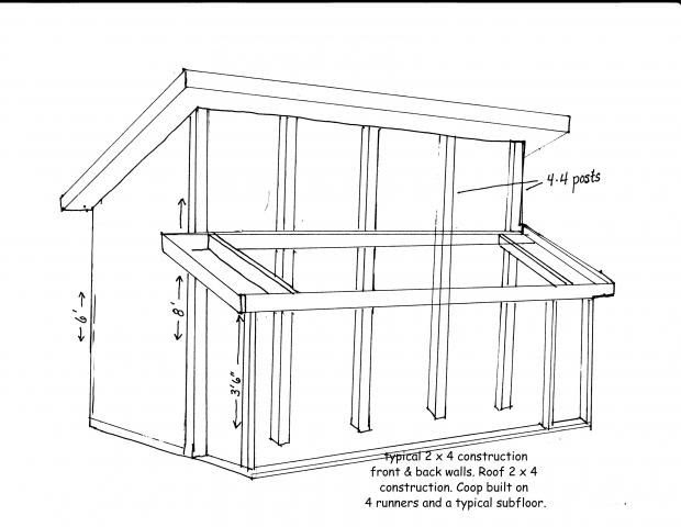 building automatic chicken coop door