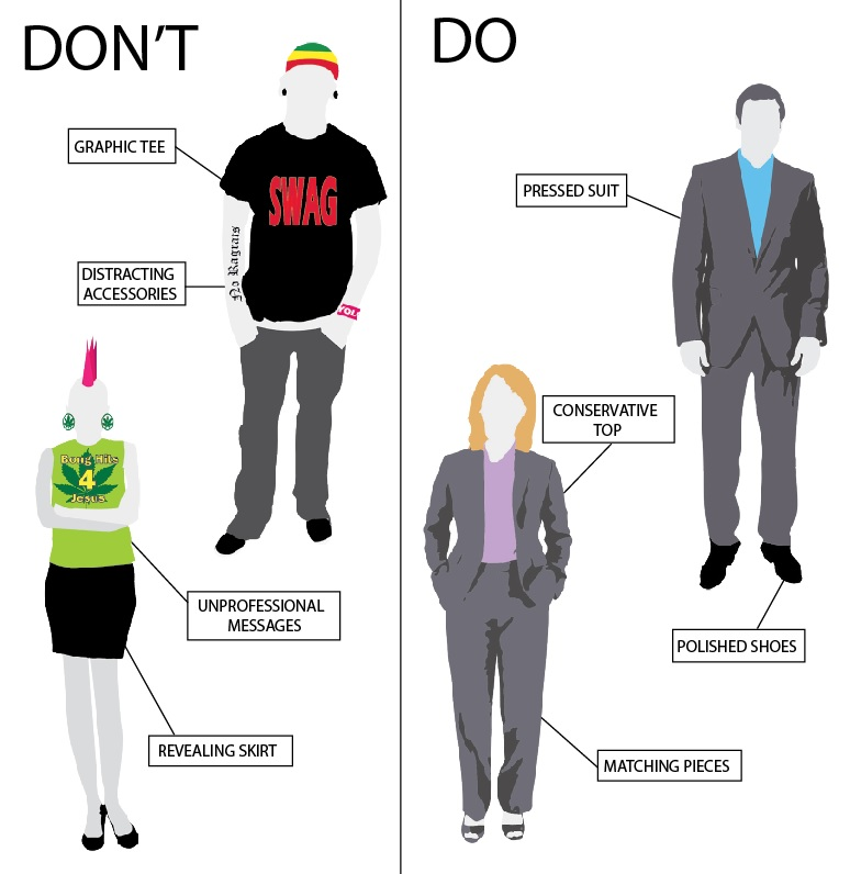 How to dress for a job interview \u2013 The Budget
