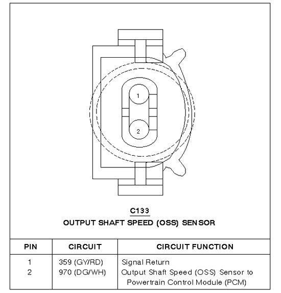 Ford Racing Speedometer Recalibration Tool (\u002799-\u002704) - Installation