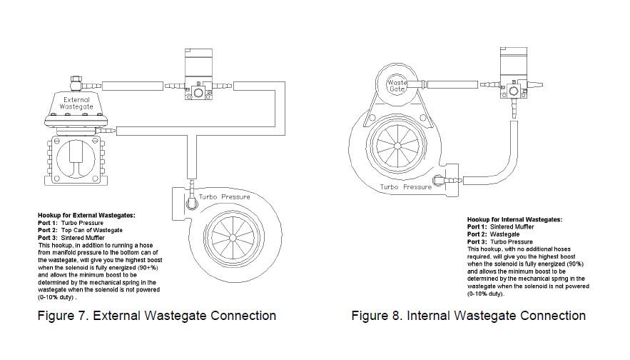 boost gauge wire diagram