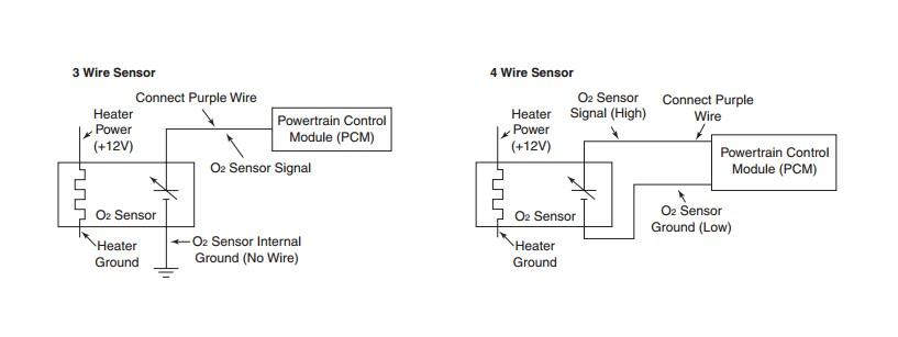 Installation Instructions for Auto Meter Cobalt Air/Fuel Ratio Gauge