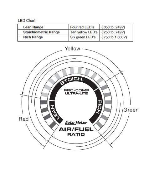 air fuel ratio meter wiring diagram