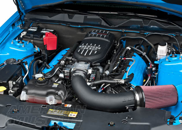 Mustang Fuel Injector Overview AmericanMuscle