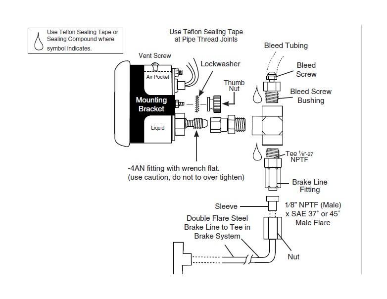 Sn95 Gauge Wiring Diagram Wiring Diagram