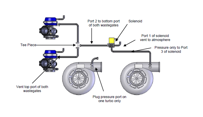 twin turbocharger diagram