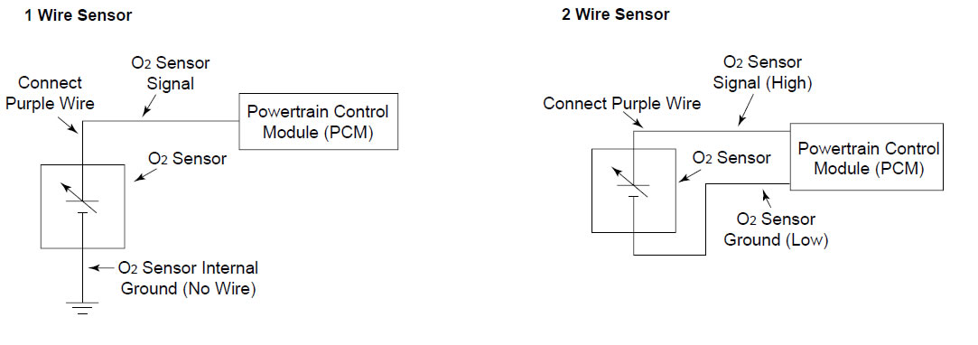 Magneto Wiring Diagram Pro Comp Index listing of wiring diagrams