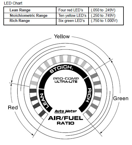 Autometer Fuel Gauge Wiring Index listing of wiring diagrams