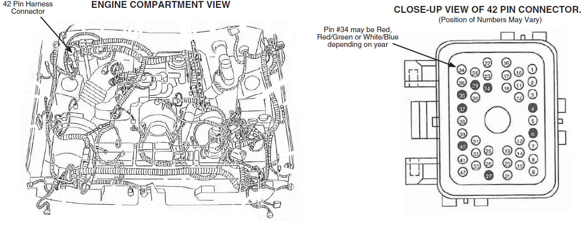 1995 Ford Mustang Wiring Harness Wiring Diagram