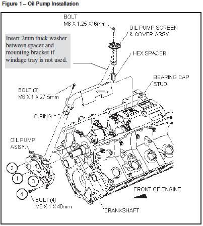 1996 5 4 Engine Diagram Wiring Schematic Diagram