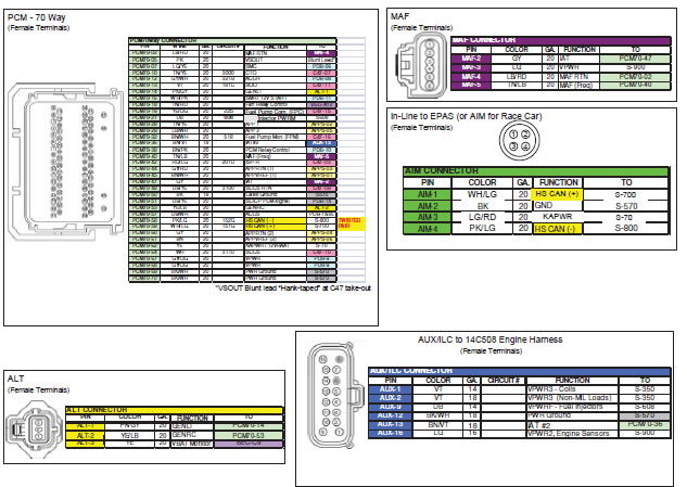 Pcm Wiring Diagram For 04 Expedition Electronic Schematics collections
