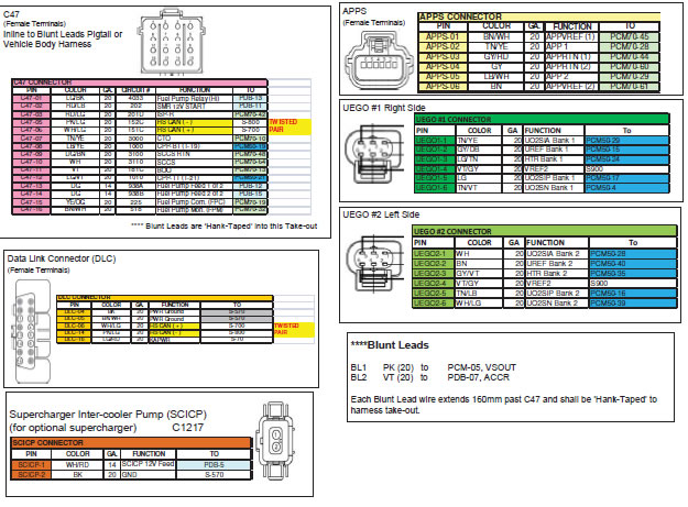 Fox Mustang Wiring Diagram Wiring Diagram