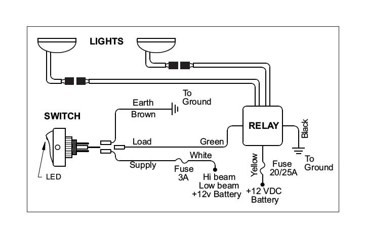 Kc Light Wiring Diagram car block wiring diagram