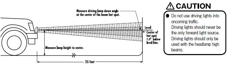 How to Install PIAA 6 in RF Series LED Light Bar - Fog Beam (02-18