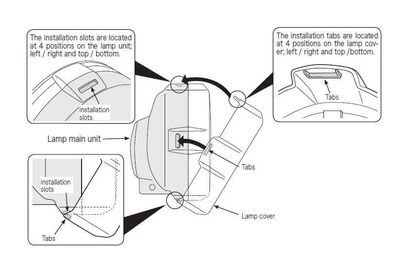 simple wiring diagram for fog lights
