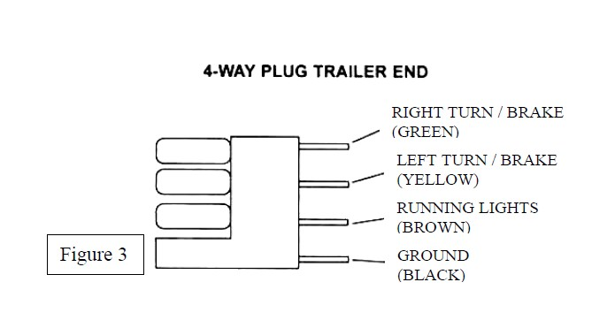 How to Install Putco 60 in Blade Tailgate LED Light Bar on your