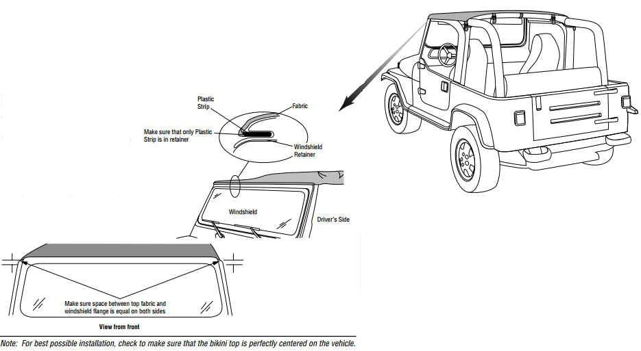 installing a jeep bikini top