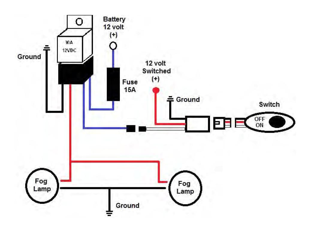 wiring jeep tj fog lights