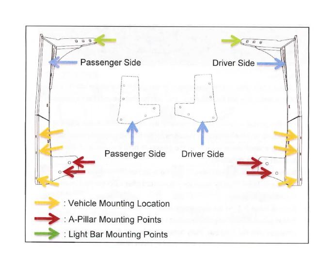 Vision X Led Wiring Diagram - Wiring Diagram