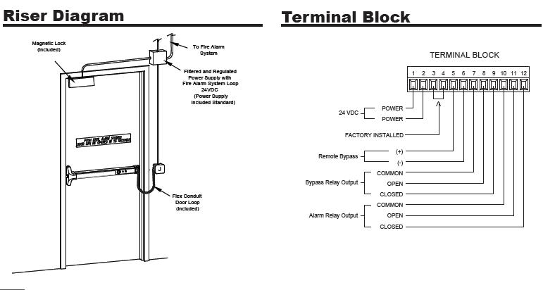 Detex 36 Inch Delayed Egress Exit Alarm Lock Completely