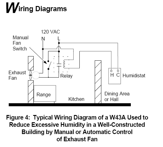 Wiring Diagram For Humidistat Fan Aprilaire wiring diagram