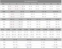 Nba Jersey Size Chart - Nba jersey sizes see basketball ...