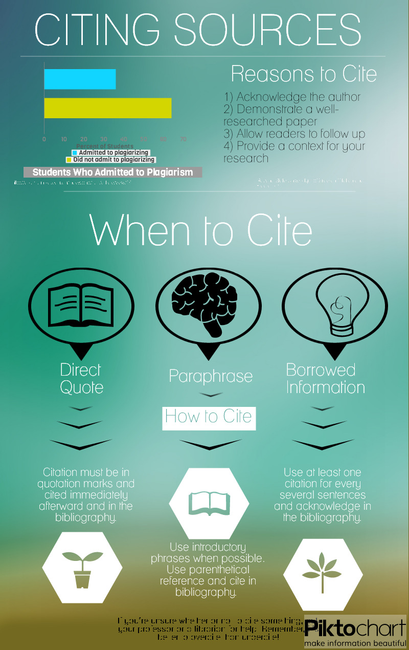 citing an infographic