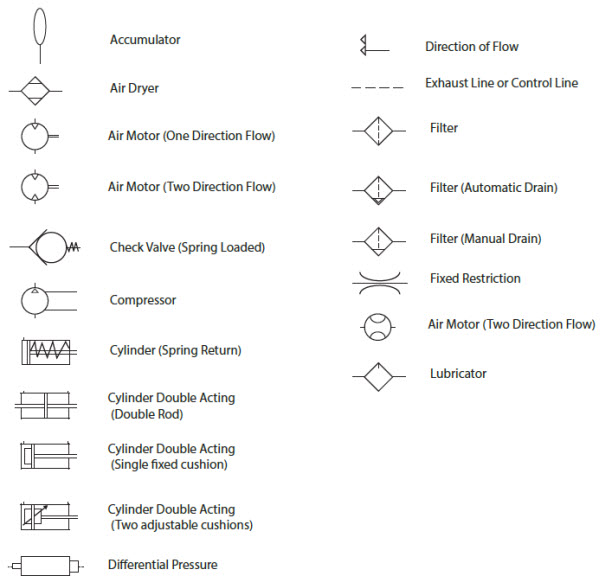 Solenoid Symbol Diagram Wiring Diagram