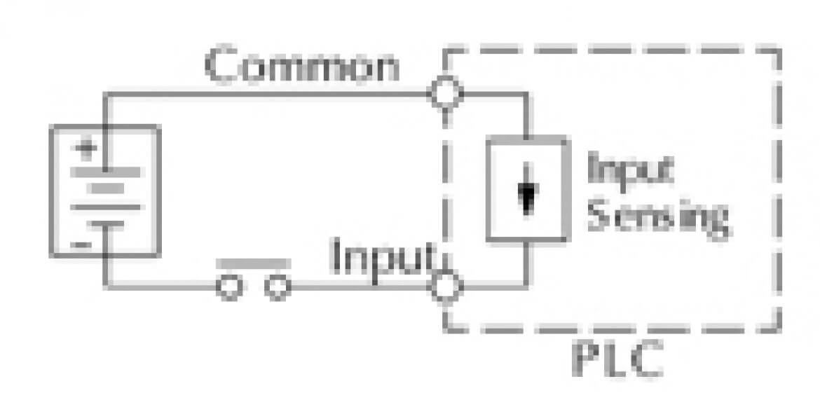 PLC Input Modules Connecting 3-wire Sinking  Sourcing Devices