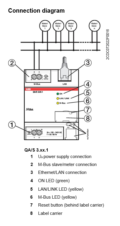 flow transmitter wiring diagram