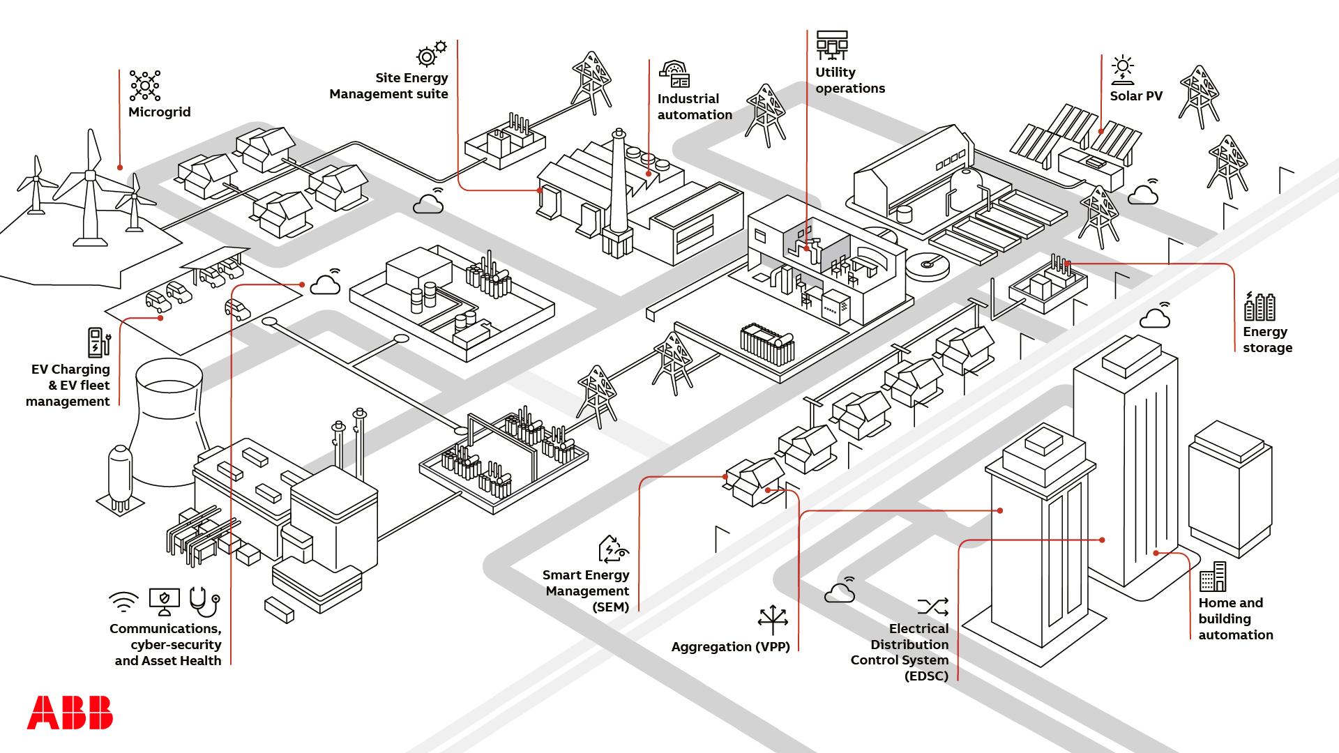 abb af09 contactor wiring diagram