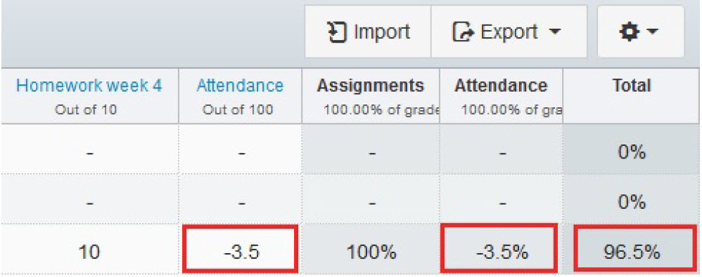 How to Adjust Final Grades Based on Attendance UO Libraries