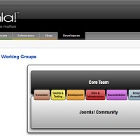 A Demo and Review of the Joomla! Content Management System (CMS)
