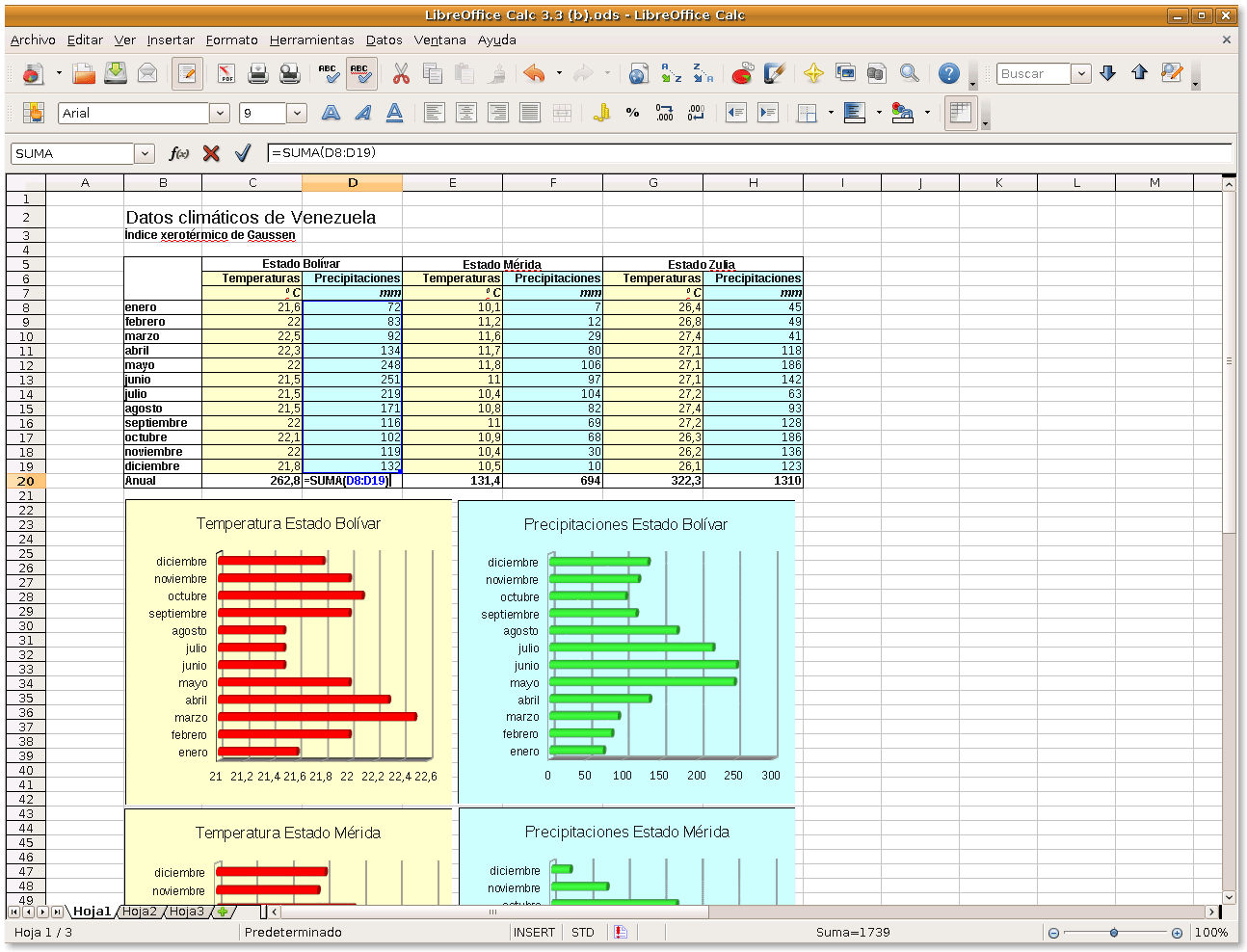 Pdf Libre Libreoffice Timeline Libreoffice Free Office Suite Fun