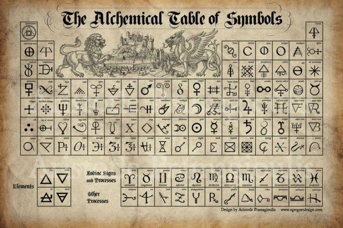 scuola magia alchimia school of witchcraft and alchemy