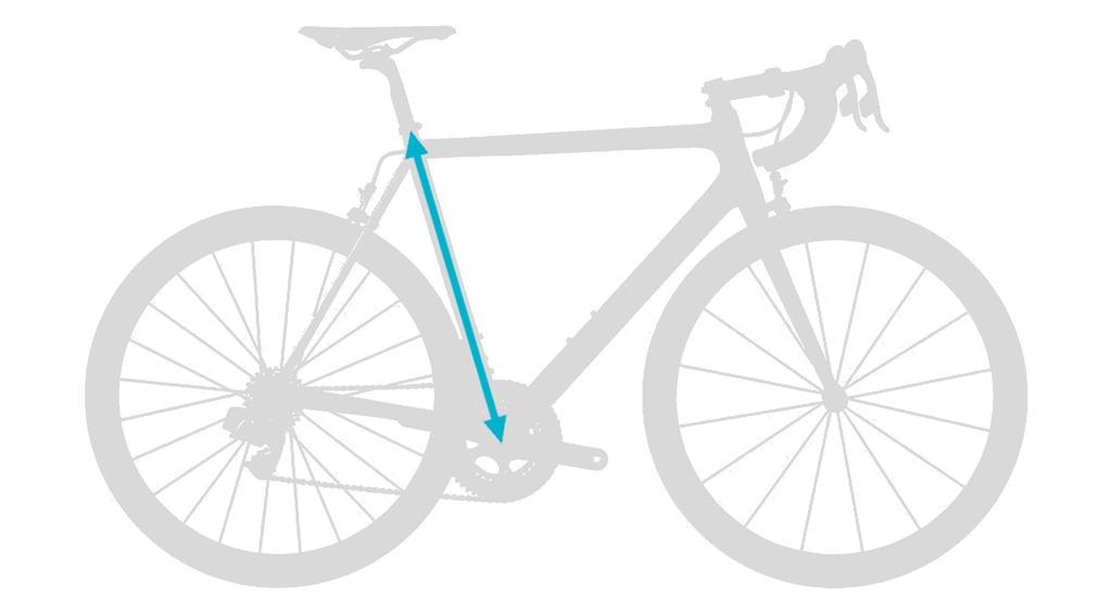 Road Bike Size Guide Rutland Cycling