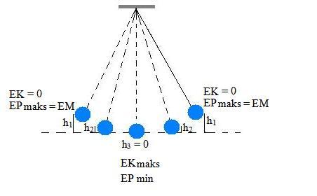 Laporan Praktikum Fisika Teori Kinetik Gas Items Where Year Is 2013 Repositoryupi Hukum Kekekalan Energi Mekanik