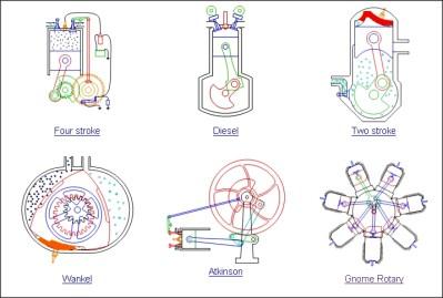 Animated engine diagrams are hypnotizingly wonderful