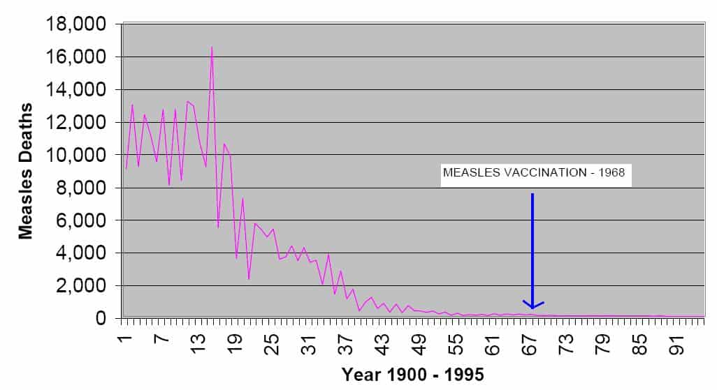 Vaccines Part 2 Answers to Common Objections \u2013 Life  Health Network