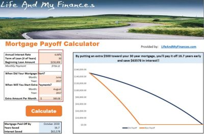 Free Mortgage Payoff Calculator - It's Time to Pay Off Your Mortgage!!