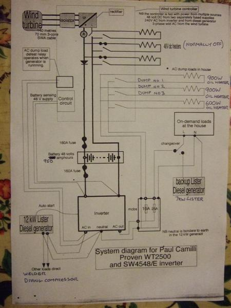Wind turbine wiring diagram Life at the end of the road