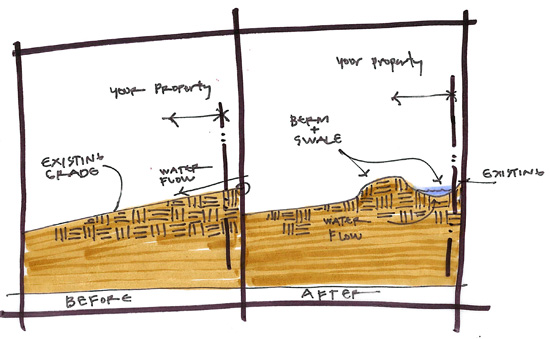 How To Stop Water Runoff From Neighbors Yard Residential Drainage | Life Of An Architect