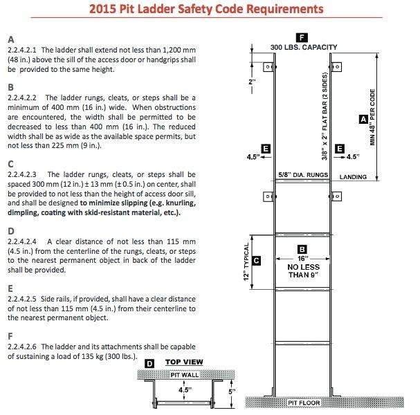 Elevator Pit Ladders LIFTEK - the ladders