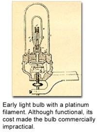 Week 01 :: History of light   LightingDesigner[d]