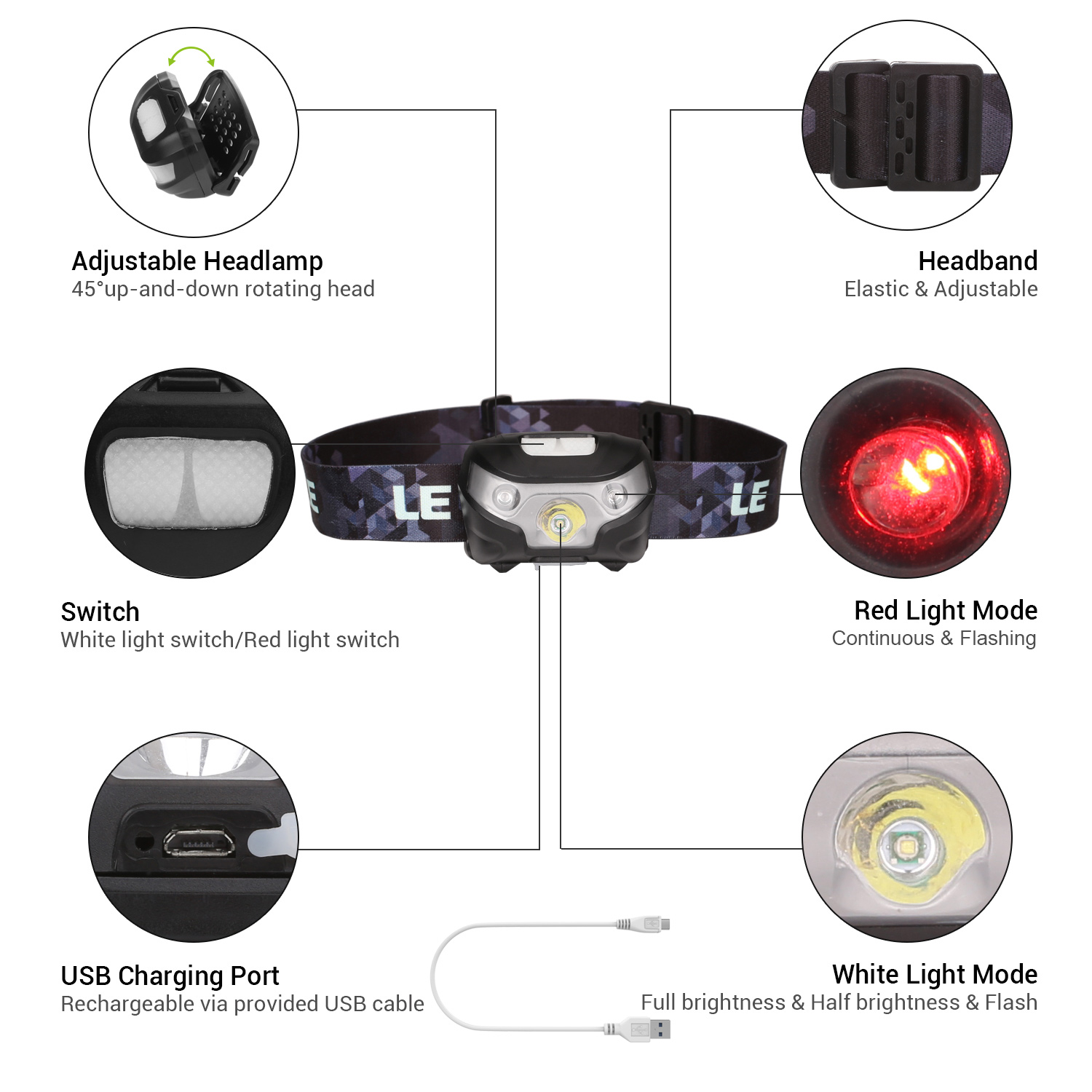 Lighting Ever Top Quality Led Fixtures Usb Rechargeable Led Headlamp Waterproof Dimmable 3 Light