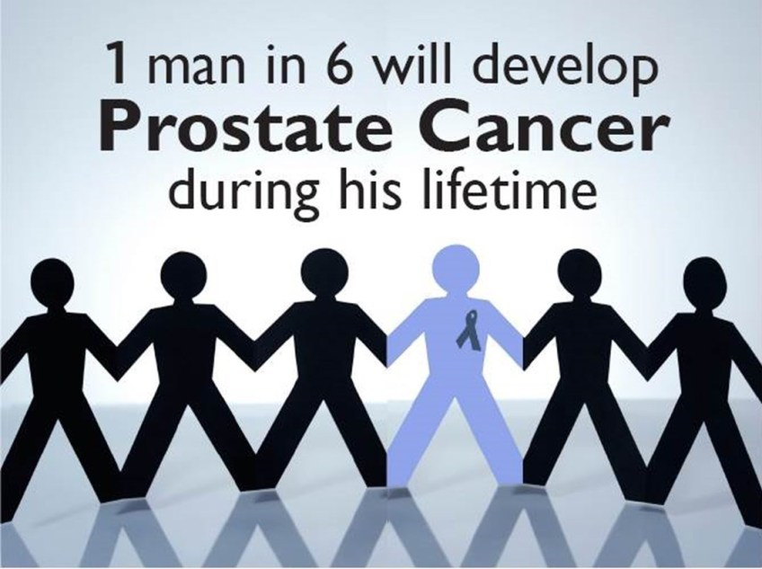 Prostate Cancer Symptoms