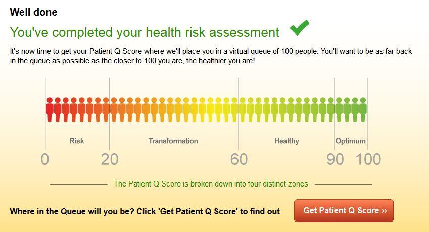 Patientuk Health Risk Assessment \u2013 Lilinha Angel\u0027s World \u2013 UK