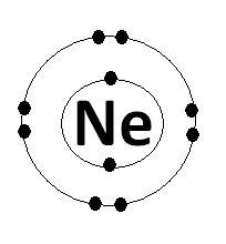 diagram neon atom diagram